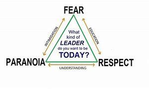 Fear vs Respct